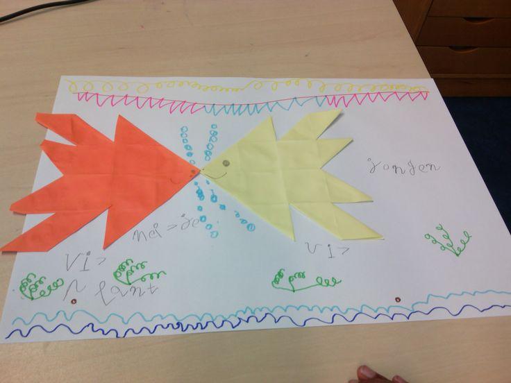 Vouw de vis zoals op een eerder filmpje te zien is, plak het op een groot papier een versier het daarna met allemaal schrijf patronen (gr 1,2) een kan je al schrijven? Schrijf dan zoveel mogelijk woorden over de vis erbij.
