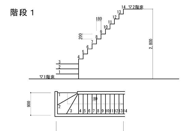 建築基準法で階段の幅と高さの寸法は決められていますが 上り下りのし