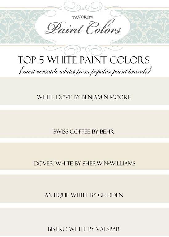 best 25+ sherwin williams dover white ideas on pinterest | off