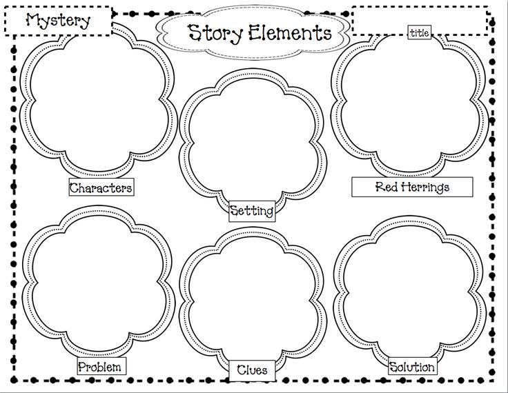 This is an example of a story elements graphic organizer