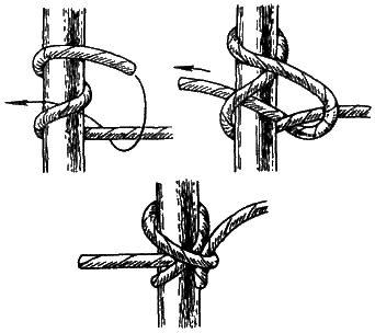 Miner's knot Шахтерский узел