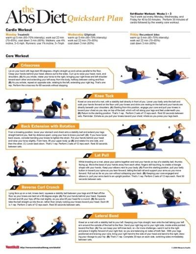 1000+ Images About The Abs Diet On Pinterest