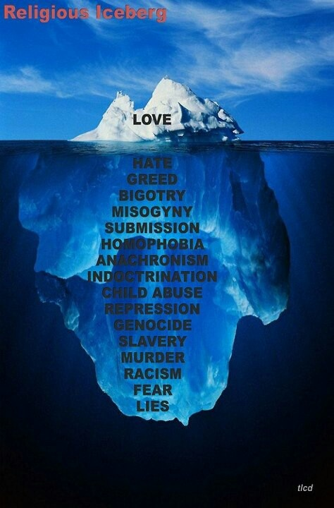 Religious Iceberg | Poems/Quotes/Sayings/Godly | Pinterest