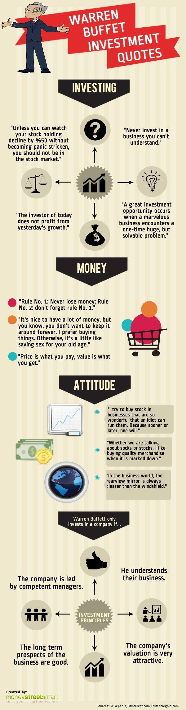 Las 10 mejores frases de Warren Buffet #infografia #infographic #citas #quotes
