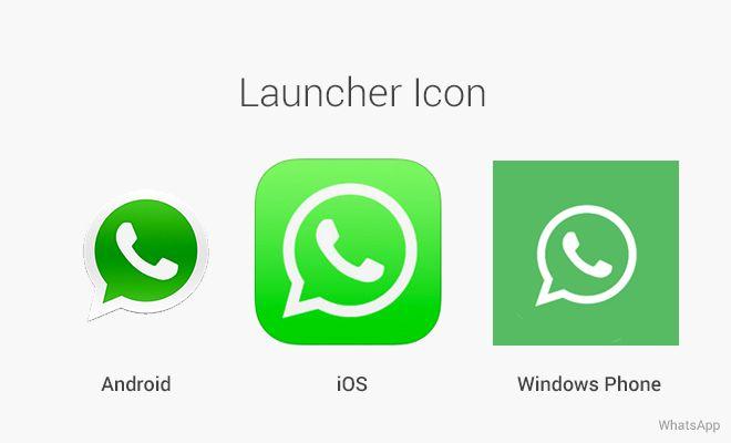 Design De Aplicativos Para Android Parte 1