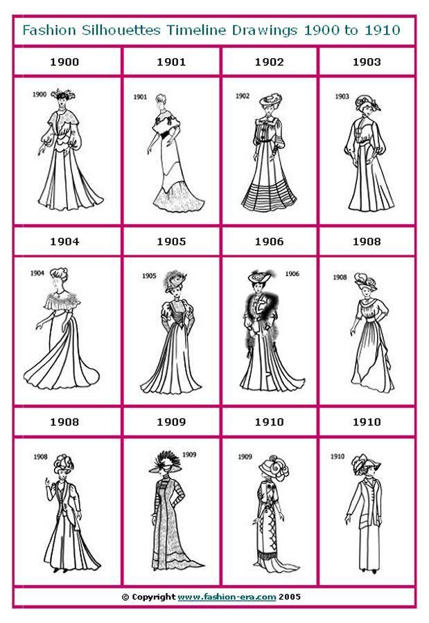 Trong suốt thập kỉ này, váy dài xoè luôn là xu hướng thơif trang của phụ nữ tầng lớp thượng lưu. Phụ nữ càng giàu có thì váy của họ càng lộng lẫy, nhiều bèo, diềm đăng ten, xếp li... Chất liệu cũng khá đa dạng như voan, ren. Bên cạnh đó là những chiếc mũ vành rộng được gắn rất nhiều lông chim, hoa khá cầu kì.