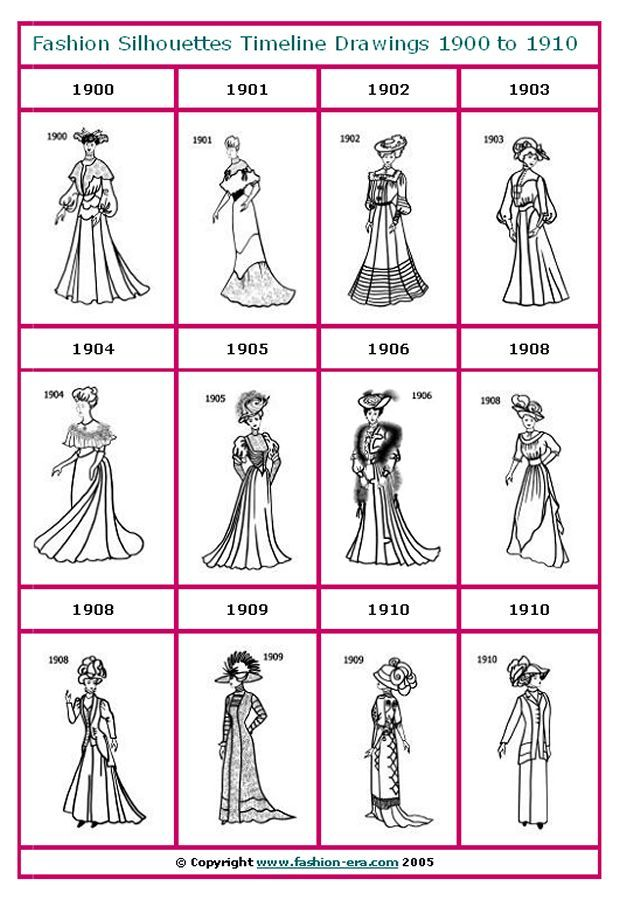Historia de la moda:siglo XX décadas 01,10,20,30,40,50.(2) - Taringa!