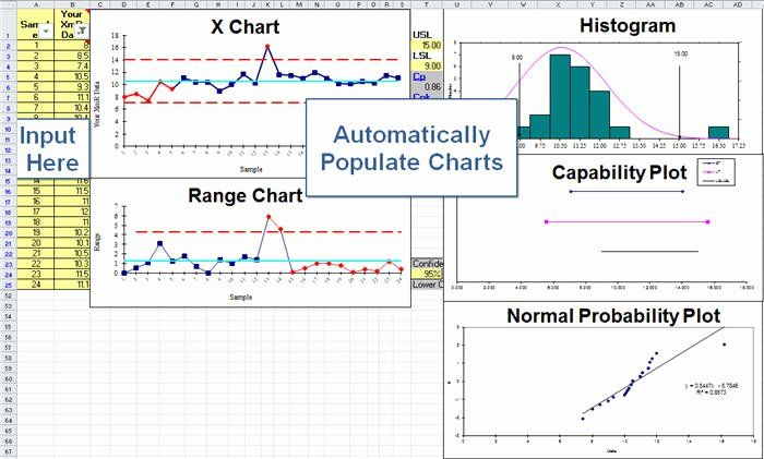 Control Chart Excel Template Fresh Control Chart Template In Excel Chart Excel Templates Gantt Chart Templates