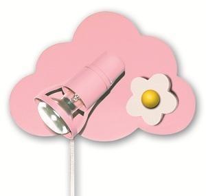 #Mamme ecco alcuni consigli su come scegliere il nuovo lampadario per la cameretta dei vostri #bambini