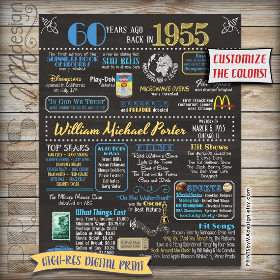 "60th Birthday poster - Back in 1955. Chalkboard digital print. Customize colors. 16x20"" https://www.etsy.com/listing/230739657/1955-60th-birthday-chalkboard-poster"