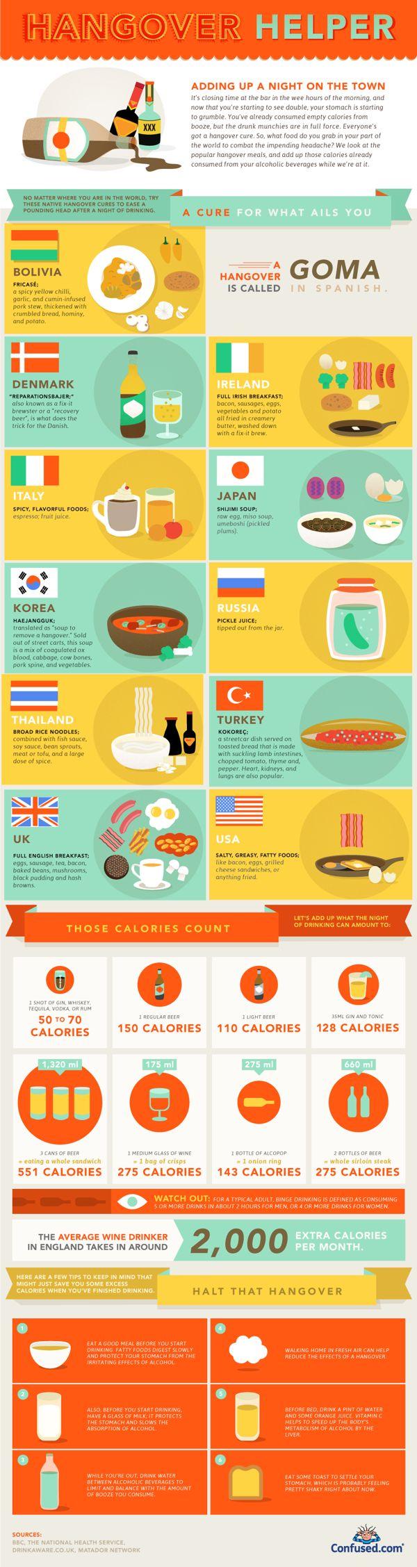 세계의 다양한 숙취해소 방법과 술의 열량 비교를 보여주는 인포그래픽 (behance)