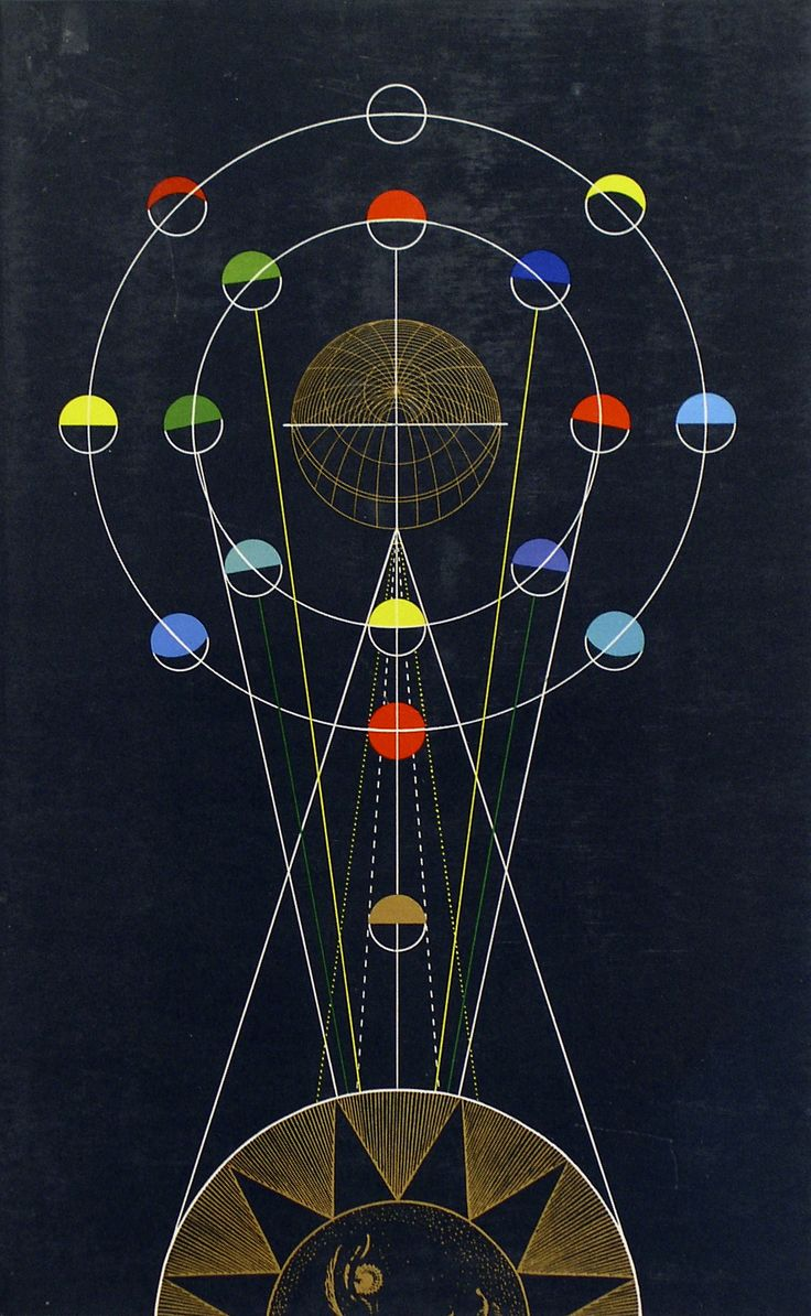 Erik Nitsche. The History of Astronomy. 1962.