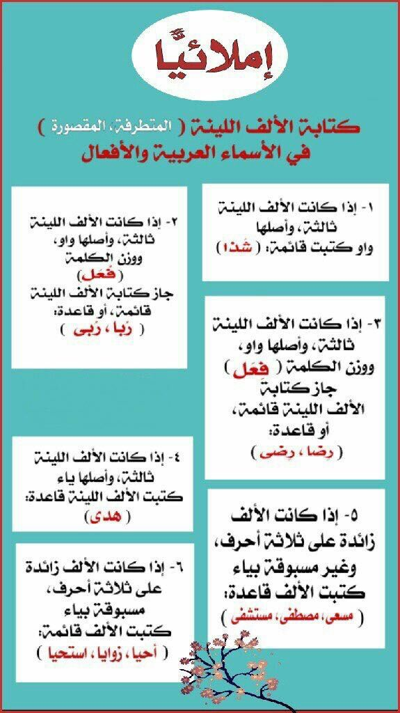 Pin By Amy On شعر عربي Arabic Poetry Arabic Language Arabic Lessons Learn Arabic Language