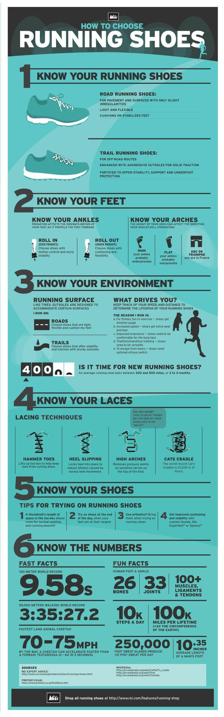 How to choose running shoes. Keep those feet happy!