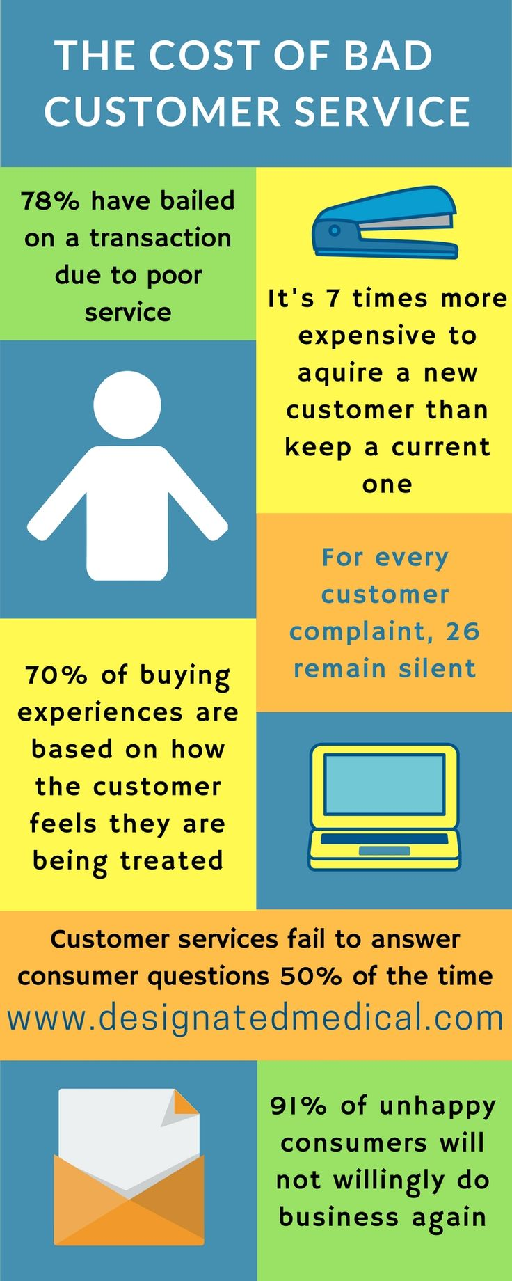 customer service in tourism The travel, tourism and hospitality industries are no strangers to the importance of service excellence but today, with increasing global competition and reducing discretionary spend, business survival is more than ever dependent on repeat business and positive referrals.