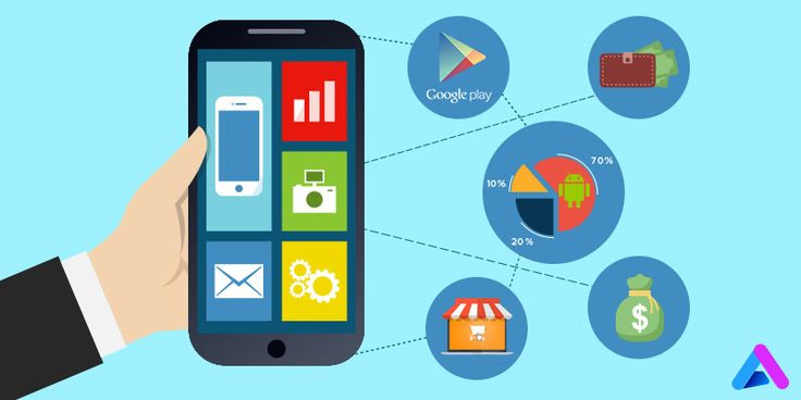 Android application development is the most sought after thing these days. Let's see why it is the ideal platform for budding entrepreneurs.