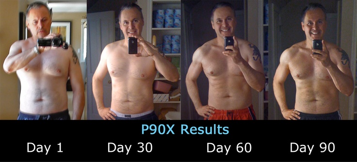 Total transformation - what P90X is all about!! | Extreme Fitness ...