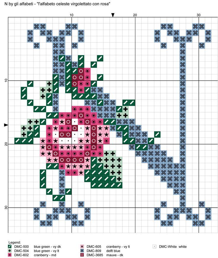 alfabeto celeste virgolettato con rosa: N