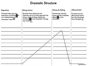 essay plot structure Free essay: backstory the backstory is the character's past which allows the audience to understand what the characters and story is all about much like.