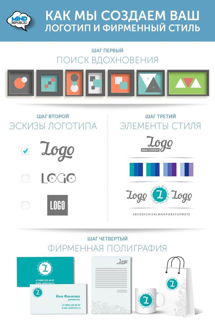 firmennyj-stil-predpriyatiya-process. Фирменный стиль. Процесс создания. Инфографика