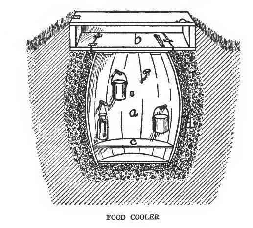 Off grid refrigeration idea!