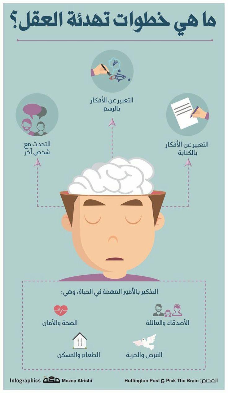 ما هي خطوات تهدئة العقل؟