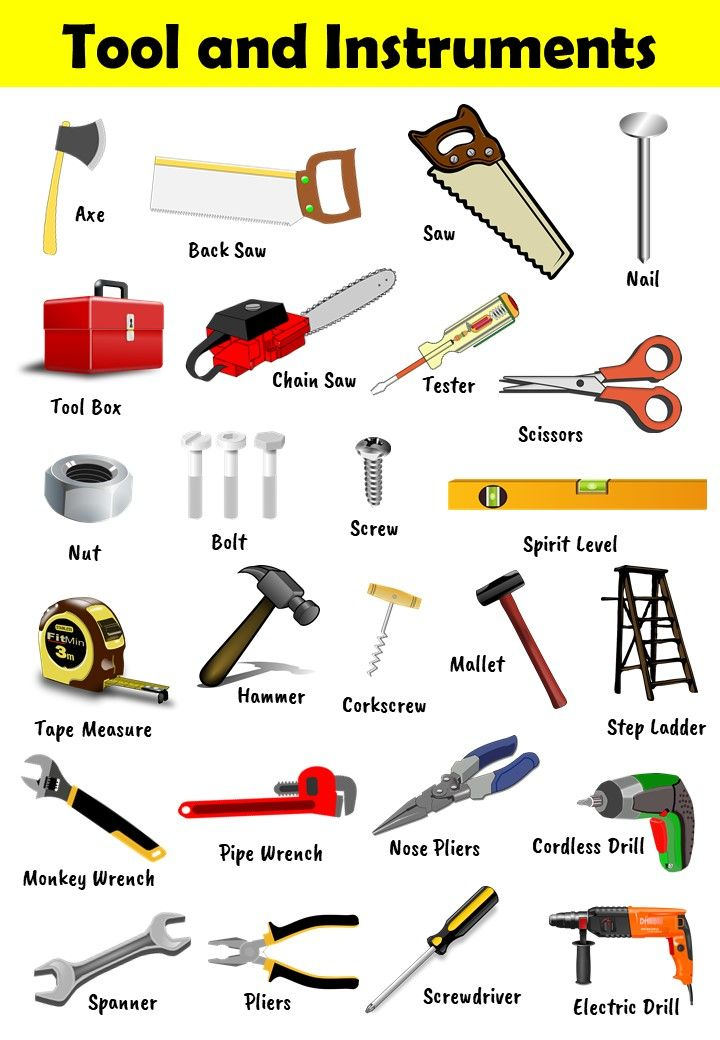 Tool And Instruments Chart Tools And Equipment Tools Engineering Tools