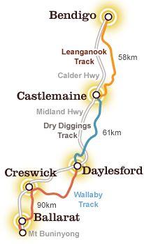 Goldfields track Victoria Australia.  200km MTB track from Ballarat to Bendigo.