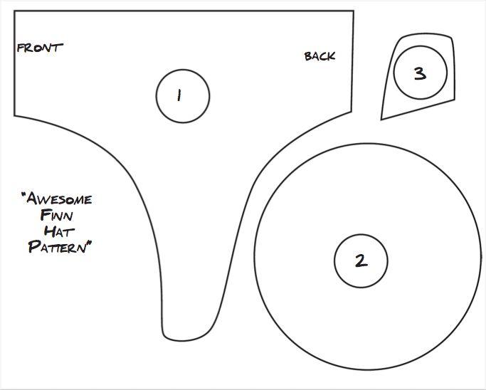 adventure time finn's hat pattern | Mr. MintArt: AdventureTime Hat
