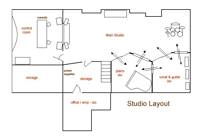 67 best images about studio layouts on pinterest home for Recording studio layout
