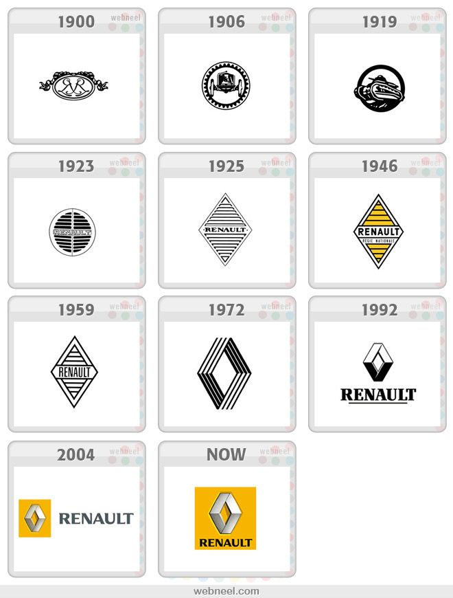 Best Logos Insignias Images On Pinterest Car Logos Hood