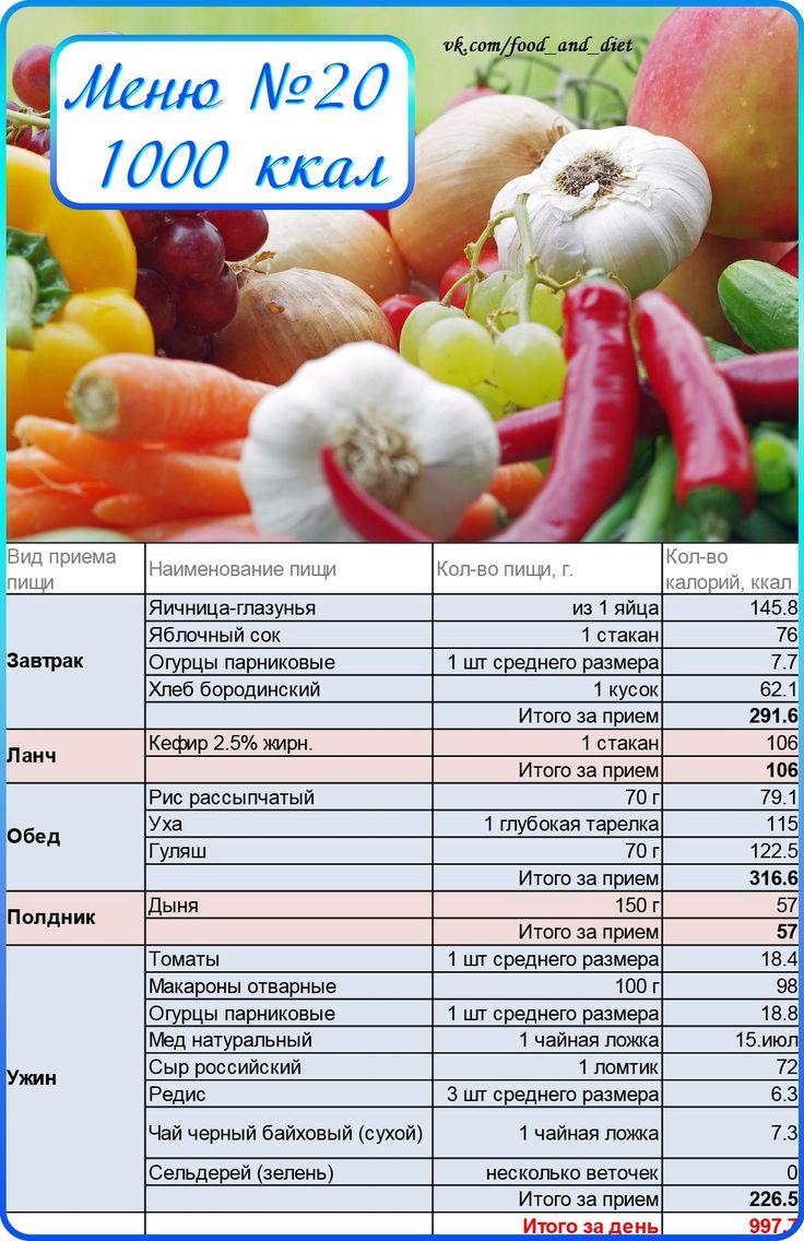 Низкокалорийная диета с калориями