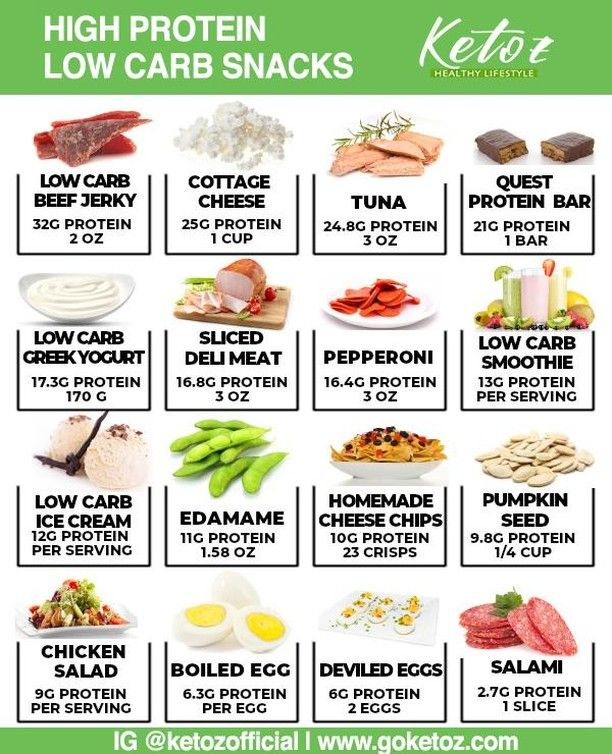 diet high protein low carb