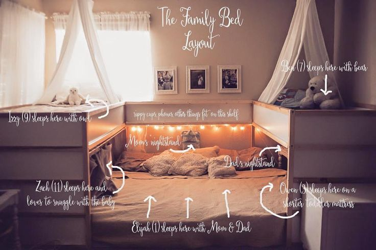 Ultimate Family Bed Layout #cosleeping #bedsharing #familybed