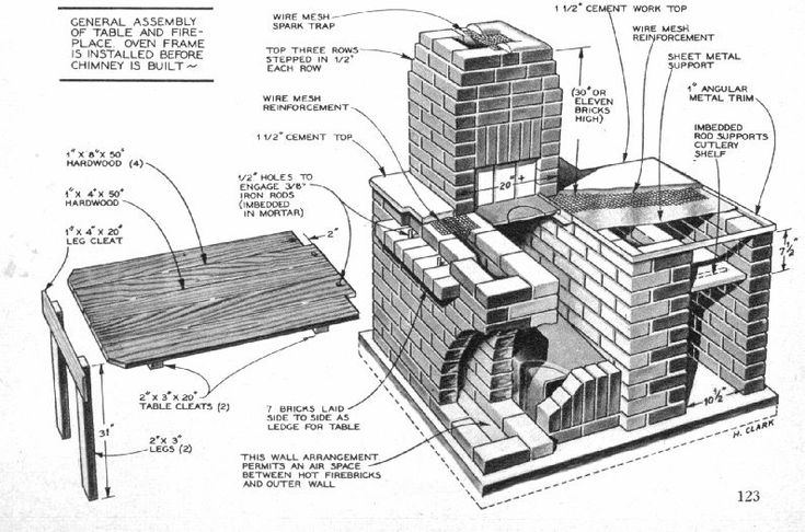 Brick bbq pit with wood storage rack 1954 diy instructions for Bbq designs and plans