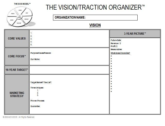 Balanced Scorecard and Communication Plan: Levi Strauss and Co