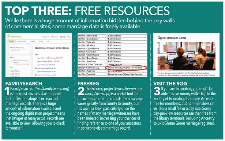 Friday Freebie! How to find free marriage records in three easy steps. Discover more in YFT154 on sale now | http://www.yourfamilytreemag.co.uk/blog/2015/03/17/now-uncover-marriage-records/ #genealogy  #familyhistory #marriagerecords