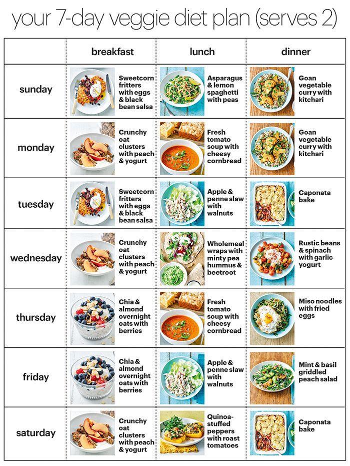 Good Food S Healthy Diet Plan Summer 2020 Vegan Diet Plan Veggie Diet Vegetarian Meal Plan