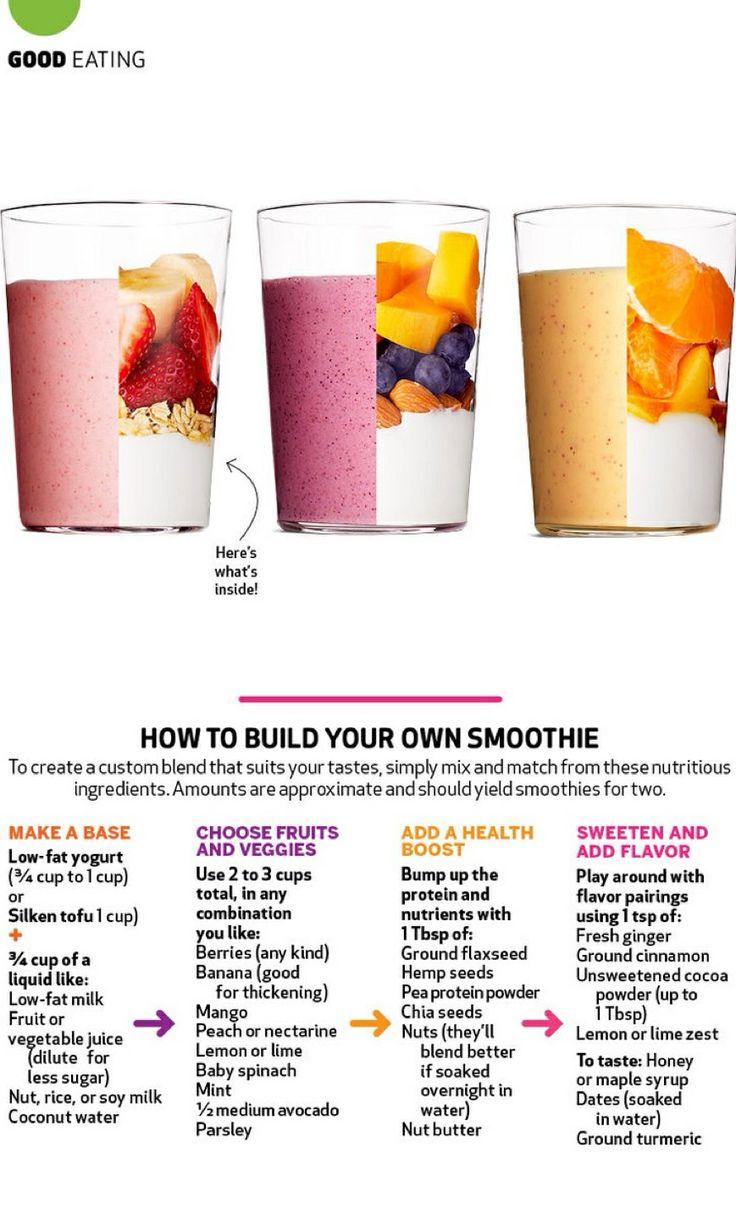 Dr oz magazine may june 2014 healthier eating pinterest
