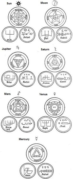 symbols: regarding the archangels, both good and bad, and what planets they are attached to/involved with/are influenced by/have influence over