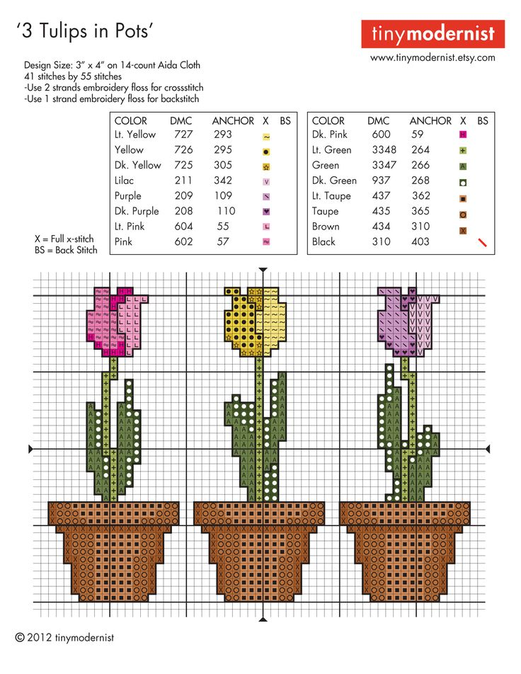 FREE spring Tulip Cross Stitch Pattern PDF download | Tiny Modernist