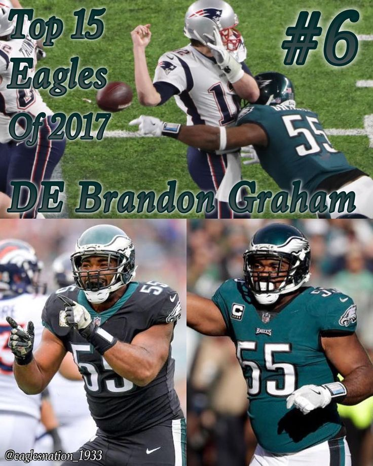Top 15 Eagles of 2017: #6 Brandon Graham comes in at #6.  Graham is the most underrated defensive end in the NFL. For the second straight year he was snubbed of a pro bowl. Graham led the Eagles in sacks this season with 9.5. Graham made the best defensive play in Franchise history during the Super Bowl. The Eagles needed somebody to step up big in Super Bowl 52 and Graham was the one to do so. Graham strip sacked the GOAT Tom Brady and Derek Barnett recovered the ball. If Graham would have…