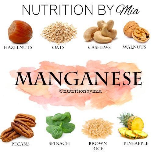 Manganese | nutritionbymia