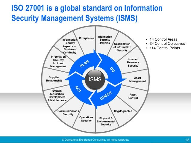 iso27001 - Google Search