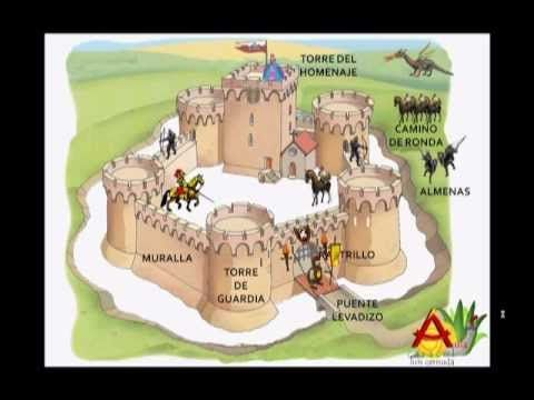 EL BLOG ENCANTADO: El Castillo Pipiripillo y la princesa Pipiripesa