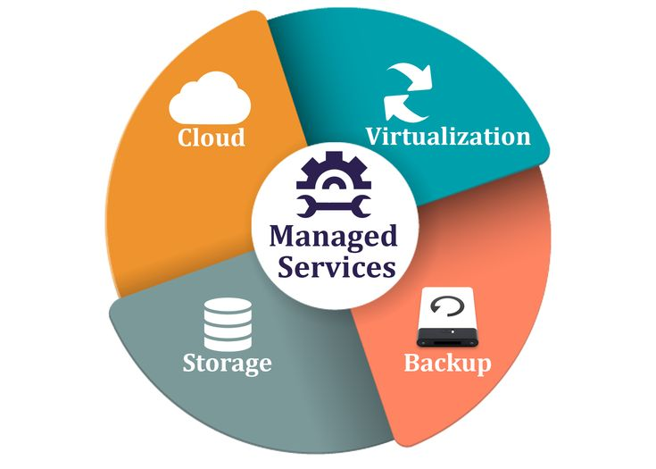 Our Managed Service Provider  aims to decrease your operating expenses by leveraging our world-class NOC as well as support services.   For more details: http://fltcase.com/IT-managed-services.php