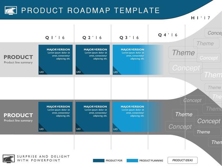 product strategy portfolio management development cycle project roadmap agile planning simple plan template diagram powerpoint technology roadmaps