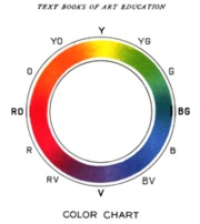 Use a color wheel to find complementary colors to mix brown paint, along with other tips and how to adjust the tones.
