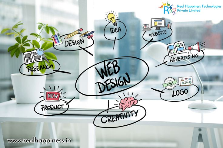 We are a team of professional website designers and developers from Rishikesh, Uttarakhand, India who successfully completed 510+ projects across the earth.  For more information, visit https://realhappiness.in/  #webdesigninginrishikesh #websitedesigning #rishikesh #uttarakhand #india #responsivewebsite #getaresponsivewebsite #digitalmarketing #screenfriendly #realhappiness #webdesigninguttarakhand #onlinereputationmanagement #rishikeshwebdesigning