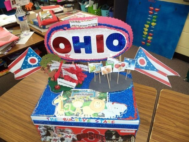 State Projects for 4th Grade   Information about Ohio is presented in a student created state float.